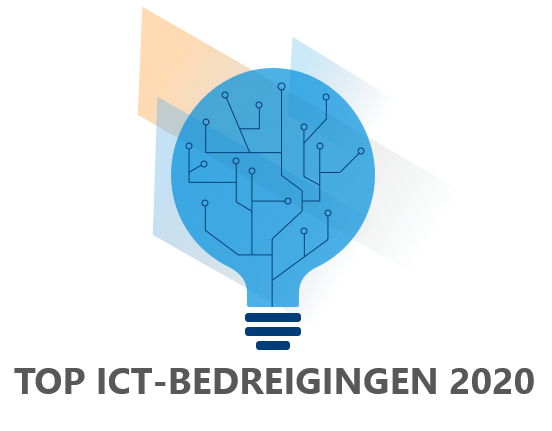top ict bedreigingen 2020 icon